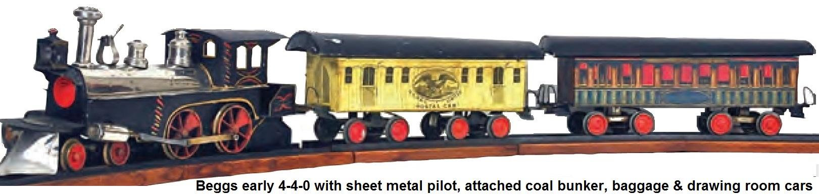 Beggs Trains