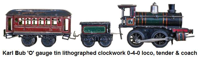 KBN clockwork litho tin engine and tender with one tin litho passenger car in 'O' gauge
