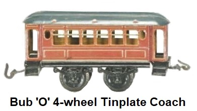 Bub 1 gauge 4 wheel passenger coach
