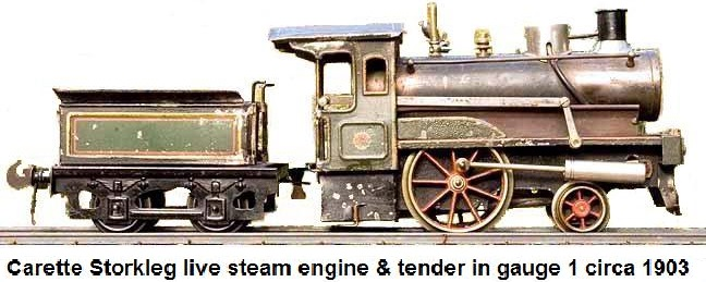 Builder George Carette & Cie. (Germany) 