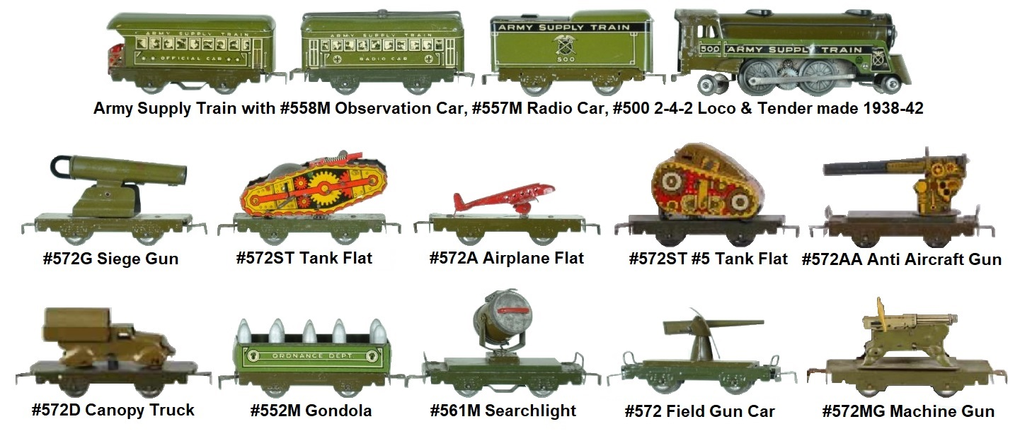 Marx 'O' gauge Army Train